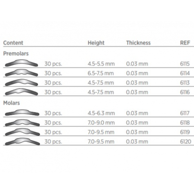 Matrice Anatomické premolárové 0,03mm, 6114, 30ks